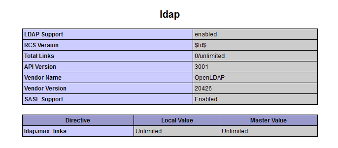 PHPInfo LDAP Section
